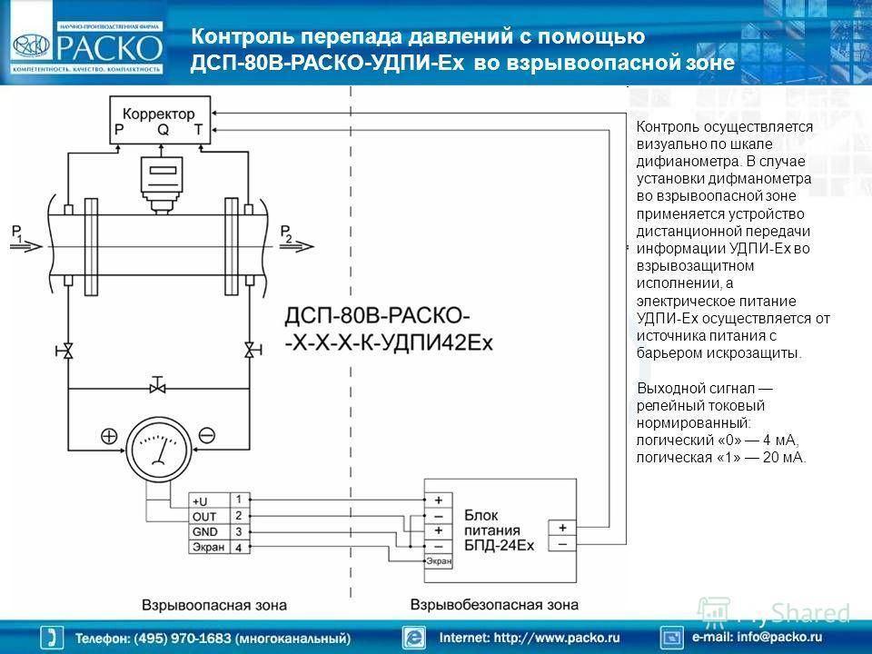 Контроль осуществляется визуально по шкале дифианометра. В случае установки дифманометра во взрывоопасной зоне применяется устройство дистанционной передачи информации УДПИ-Ex во взрывозащитном исполнении, а электрическое питание УДПИ-Ex осуществляет