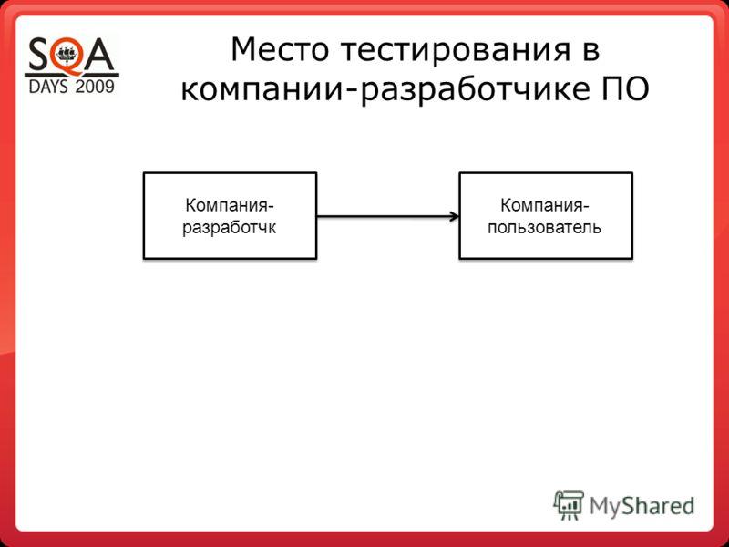 Место тестирования в компании-разработчике ПО Компания- разработчк Компания- пользователь
