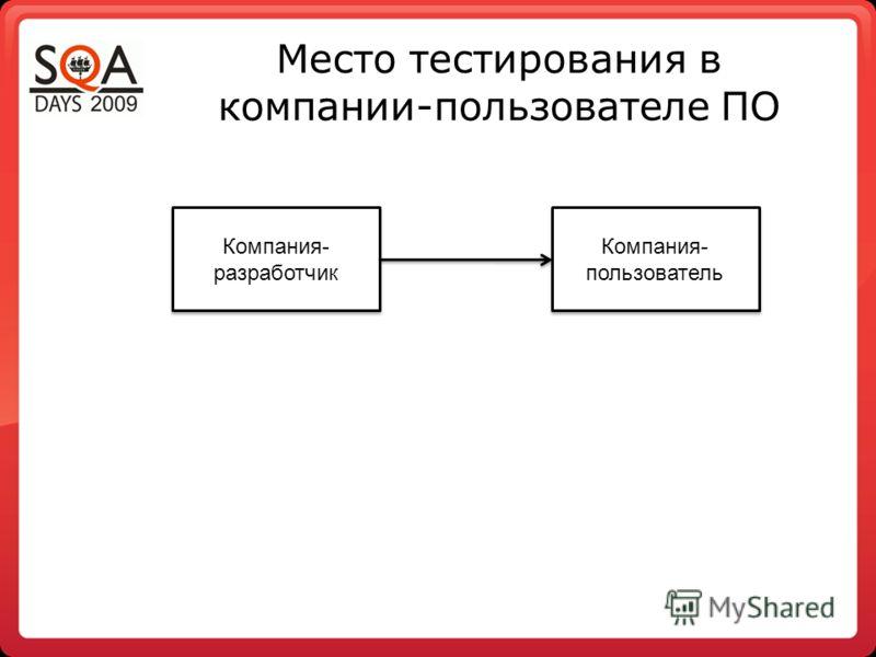 Место тестирования в компании-пользователе ПО Компания- разработчик Компания- пользователь