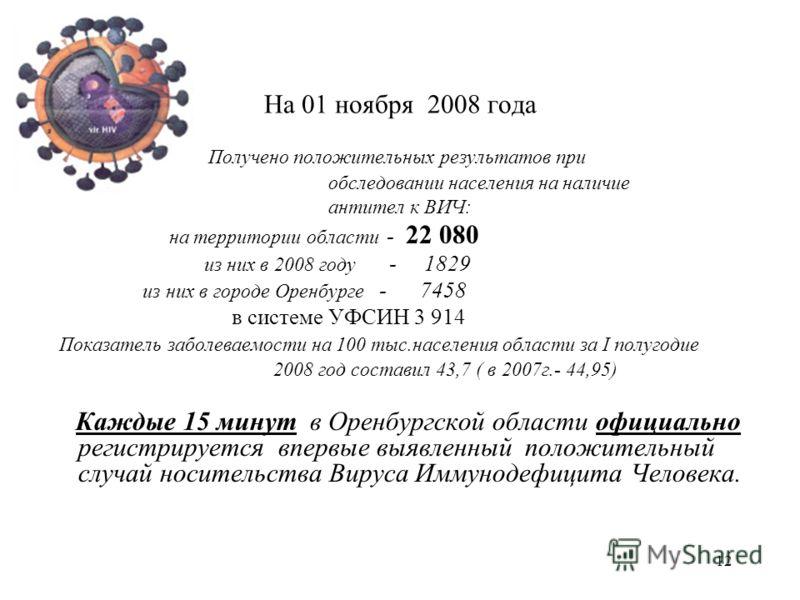 12 На 01 ноября 2008 года Получено положительных результатов при обследовании населения на наличие антител к ВИЧ: на территории области - 22 080 из них в 2008 году - 1829 из них в городе Оренбурге - 7458 в системе УФСИН 3 914 Показатель заболеваемост