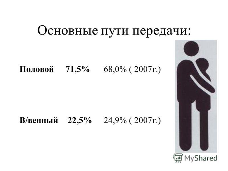 15 Основные пути передачи: Половой 71,5% В/венный 22,5% 68,0% ( 2007г.) 24,9% ( 2007г.)