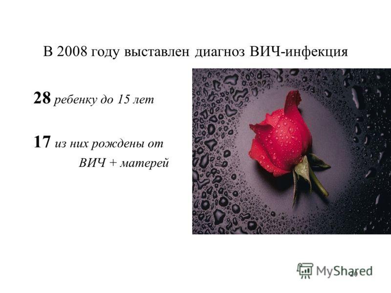 20 В 2008 году выставлен диагноз ВИЧ-инфекция 28 ребенку до 15 лет 17 из них рождены от ВИЧ + матерей