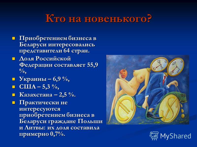 Кто на новенького? Приобретением бизнеса в Беларуси интересовались представители 64 стран. Приобретением бизнеса в Беларуси интересовались представители 64 стран. Доля Российской Федерации составляет 55,9 %, Доля Российской Федерации составляет 55,9