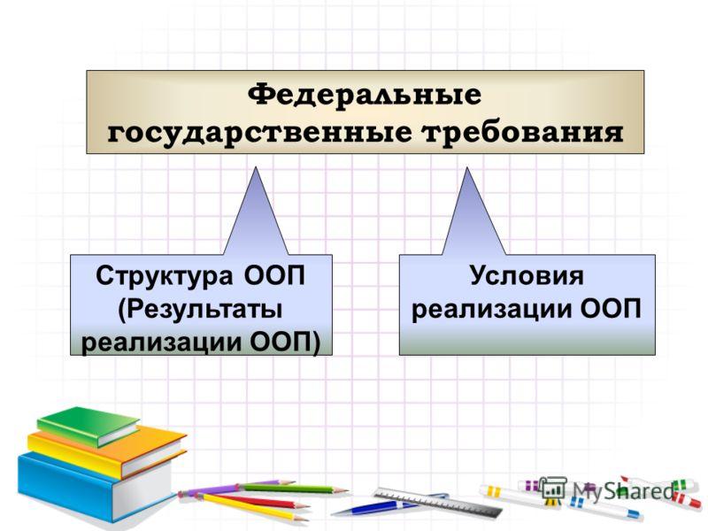 Федеральные государственные требования Структура ООП (Результаты реализации ООП) Условия реализации ООП