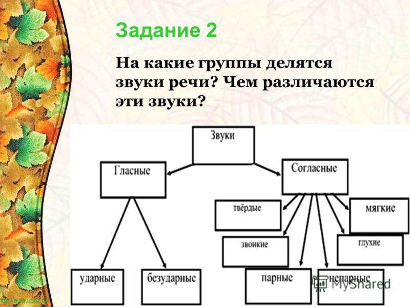 На какие группы делятся звуки речи? Чем различаются эти звуки? Задание 2