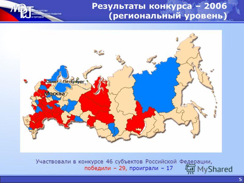 5 Результаты конкурса – 2006 (региональный уровень) Участвовали в конкурсе 46 субъектов Российской Федерации, победили – 29, проиграли – 17