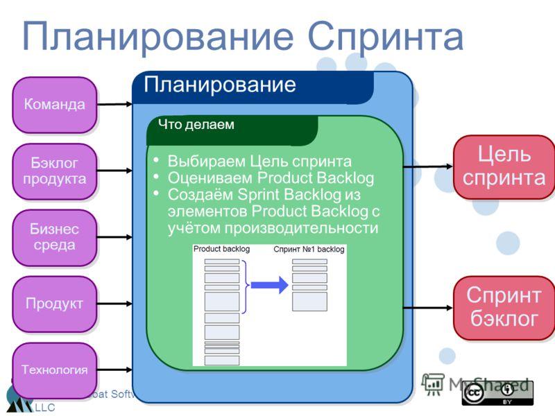 Mountain Goat Software, LLC Планирование Спринта Планирование Что делаем Выбираем Цель спринта Оцениваем Product Backlog Создаём Sprint Backlog из элементов Product Backlog с учётом производительности Цель спринта Спринт бэклог Спринт бэклог Бизнес с