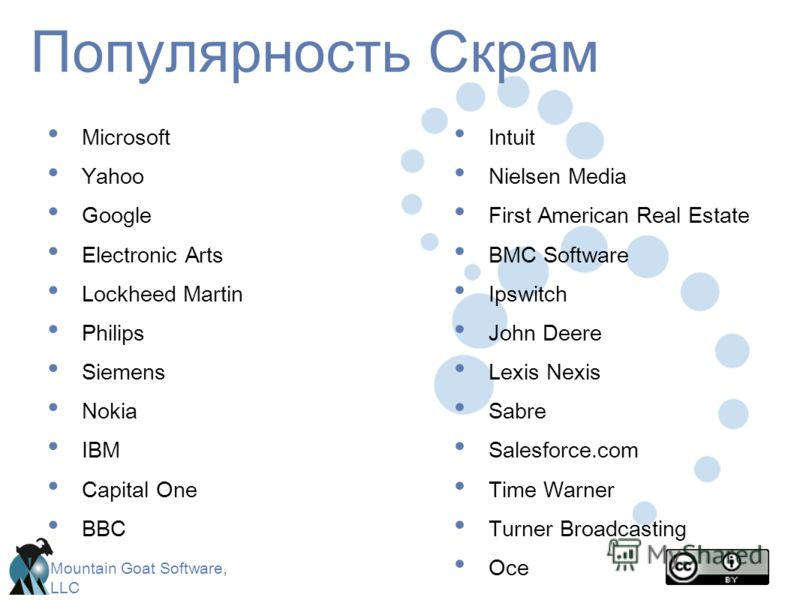 Mountain Goat Software, LLC Популярность Скрам Microsoft Yahoo Google Electronic Arts Lockheed Martin Philips Siemens Nokia IBM Capital One BBC Intuit Nielsen Media First American Real Estate BMC Software Ipswitch John Deere Lexis Nexis Sabre Salesfo