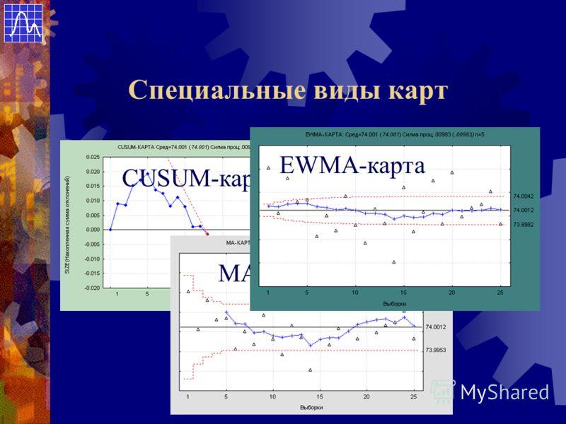 Специальные виды карт CUSUM-картаМА-картаEWMA-карта