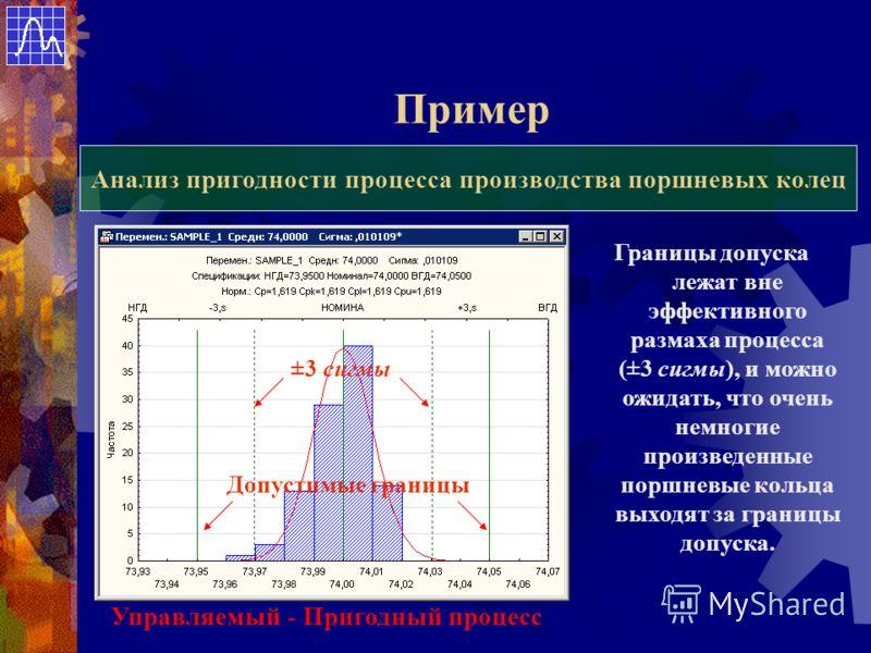 Пример Анализ пригодности процесса производства поршневых колец Границы допуска лежат вне эффективного размаха процесса (±3 сигмы), и можно ожидать, что очень немногие произведенные поршневые кольца выходят за границы допуска. Управляемый - Пригодный