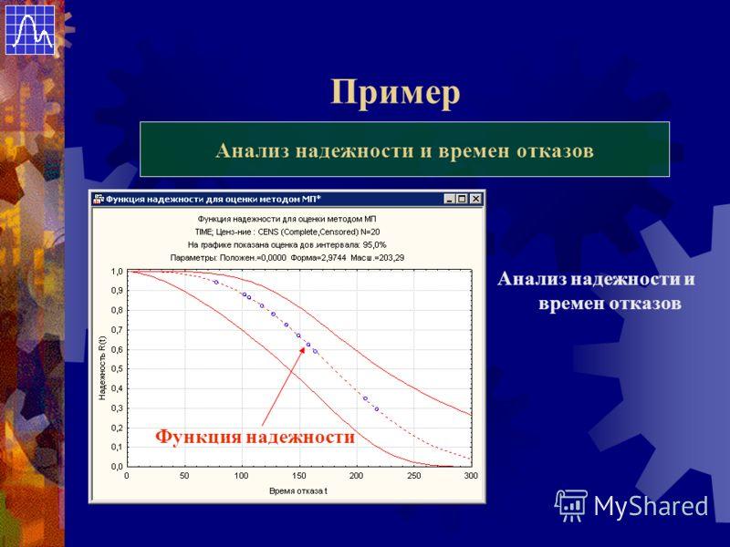 Пример Анализ надежности и времен отказов Функция надежности