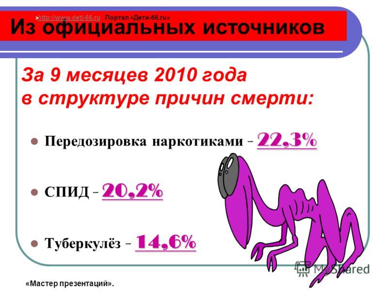 За 9 месяцев 2010 года в структуре причин смерти: Передозировка н аркотиками - 2 22 22,3% СПИД - 2 22 20,2% Туберкулёз - 1 11 14,6% Из официальных источников http://www.deti-66.ru Портал «Дети-66.ru» http://www.deti-66.ru «Мастер презентаций».