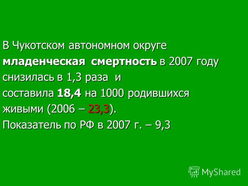 В Чукотском автономном округе младенческая смертность в 2007 году снизилась в 1,3 раза и составила 18,4 на 1000 родившихся живыми (2006 – 23,3). Показатель по РФ в 2007 г. – 9,3