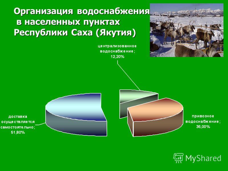 Организация водоснабжения в населенных пунктах Республики Саха (Якутия)