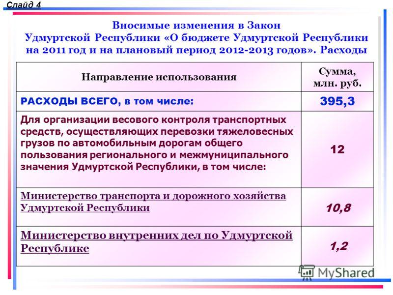 Вносимые изменения в Закон Удмуртской Республики «О бюджете Удмуртской Республики на 2011 год и на плановый период 2012-2013 годов». Расходы Направление использования Сумма, млн. руб. РАСХОДЫ ВСЕГО, в том числе: 395,3 Для организации весового контрол