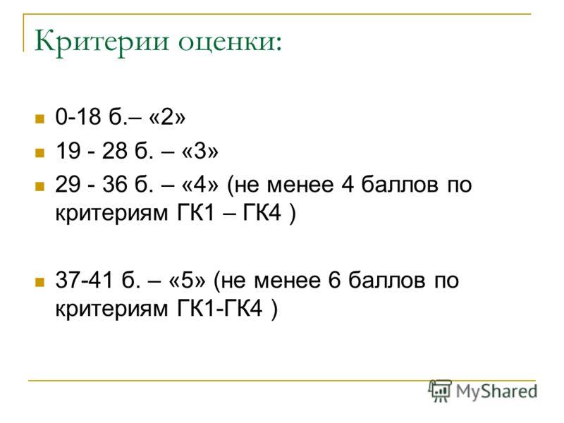 Критерии оценки: 0-18 б.– «2» 19 - 28 б. – «3» 29 - 36 б. – «4» (не менее 4 баллов по критериям ГК1 – ГК4 ) 37-41 б. – «5» (не менее 6 баллов по критериям ГК1-ГК4 )