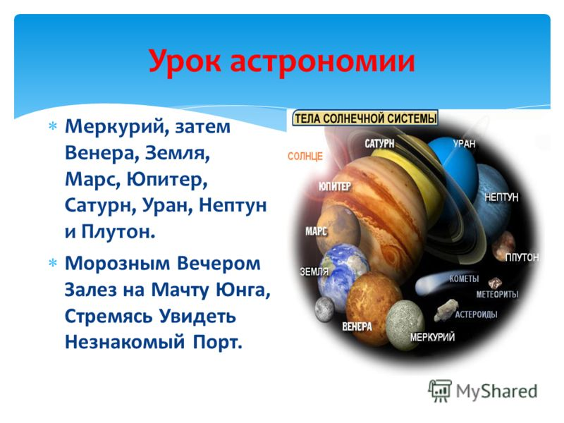 Урок астрономии Меркурий, затем Венера, Земля, Марс, Юпитер, Сатурн, Уран, Нептун и Плутон. Морозным Вечером Залез на Мачту Юнга, Стремясь Увидеть Незнакомый Порт.