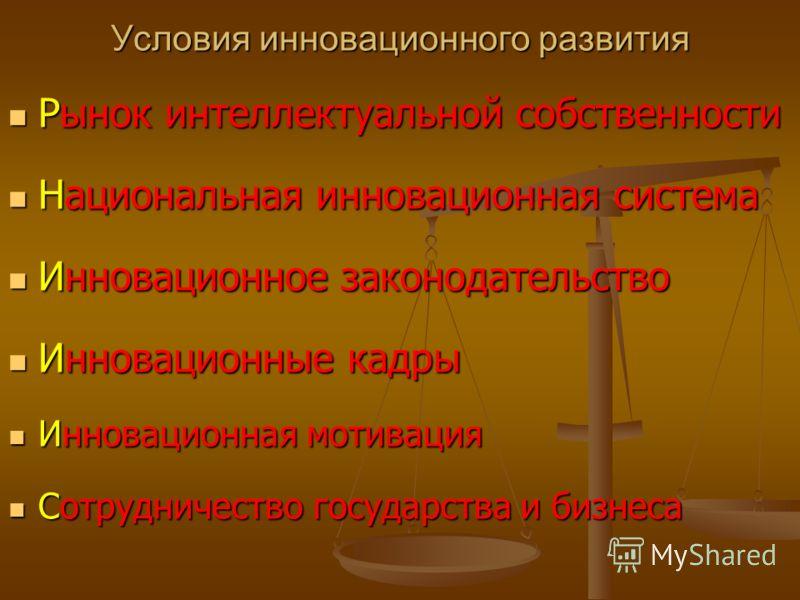 рынок интеллектуальной собственности в россии реферат