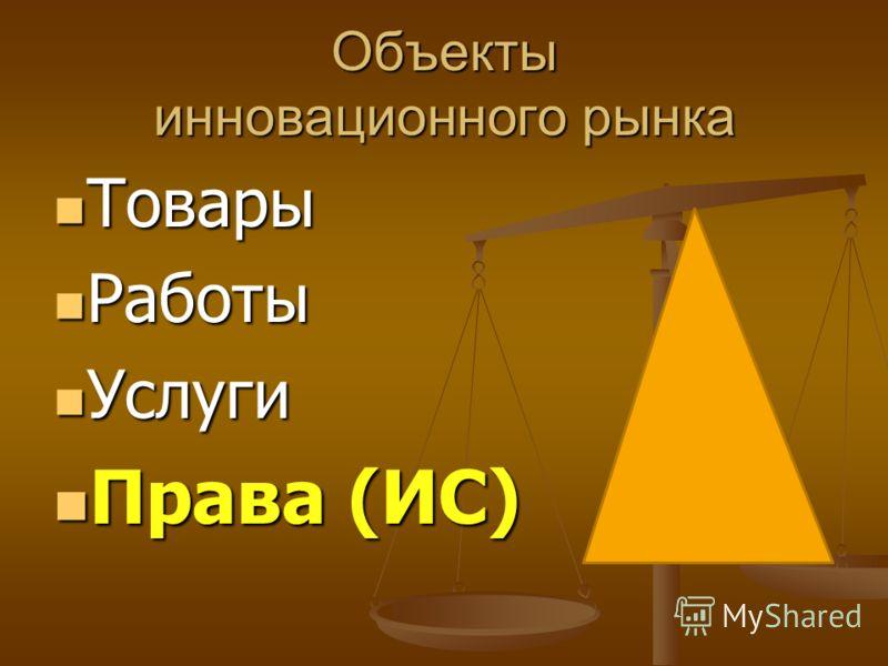 Объекты инновационного рынка Товары Товары Работы Работы Услуги Услуги Права (ИС) Права (ИС)