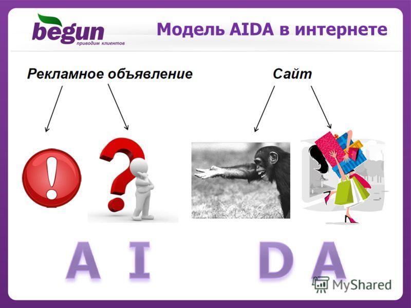 Модель AIDA в интернете