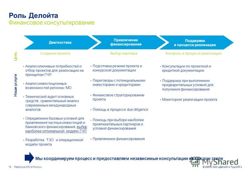 Реформа ЖКХ в России © 20010 ЗАО «Делойт и Туш СНГ» Роль финансового консультанта 14