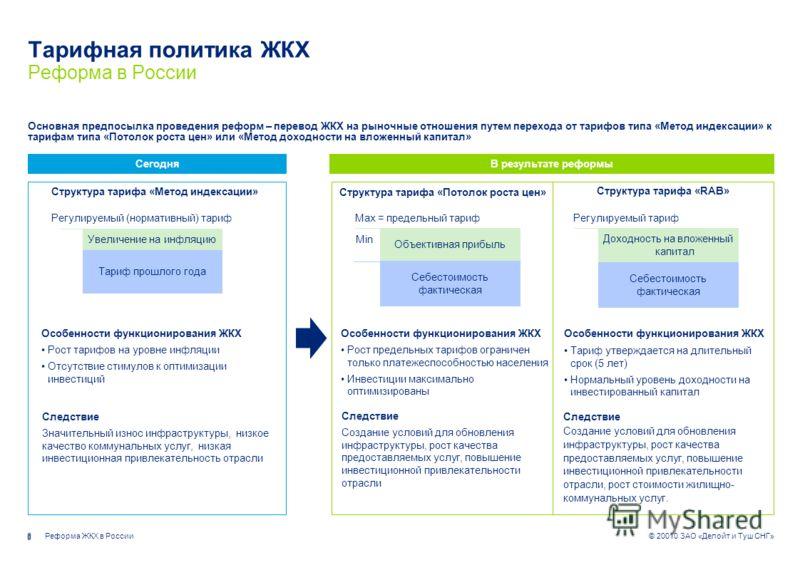 Реформа ЖКХ в России © 20010 ЗАО «Делойт и Туш СНГ» 7 Тарифная политика ЖКХ Зависит от уровня материальной базы, конкуренции и приоритетов Тариф = Затраты на производство (включая затраты на капитал). Нет стимула повышать эффективность. Позволяет уст
