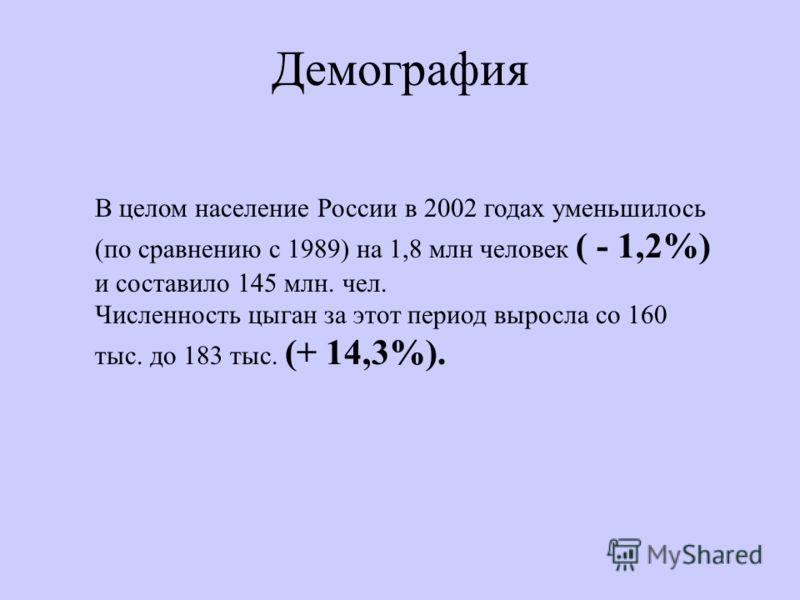 Демография В целом население России в 2002 годах уменьшилось (по сравнению с 1989) на 1,8 млн человек ( - 1,2%) и составило 145 млн. чел. Численность цыган за этот период выросла со 160 тыс. до 183 тыс. (+ 14,3%).