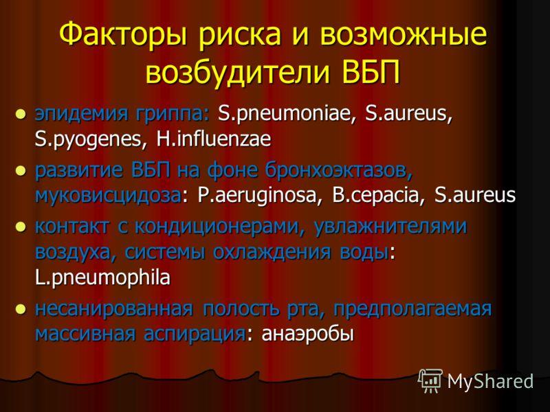 Факторы риска и возможные возбудители ВБП эпидемия гриппа: S.pneumoniae, S.aureus, S.pyogenes, H.influenzae эпидемия гриппа: S.pneumoniae, S.aureus, S.pyogenes, H.influenzae развитие ВБП на фоне бронхоэктазов, муковисцидоза: P.aeruginosa, B.cepacia,