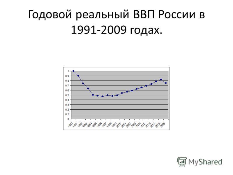 Годовой реальный ВВП России в 1991-2009 годах.