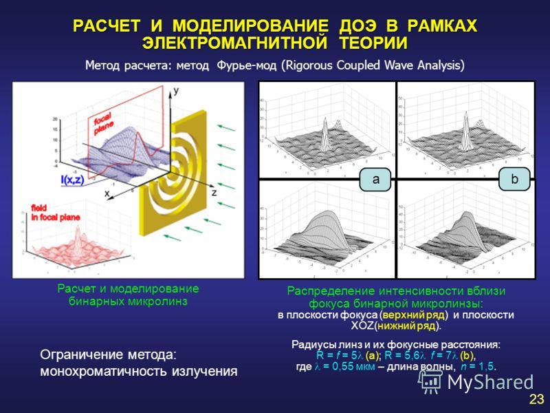 РАСЧЕТ И МОДЕЛИРОВАНИЕ ДОЭ В РАМКАХ ЭЛЕКТРОМАГНИТНОЙ ТЕОРИИ Расчет и моделирование бинарных микролинз Распределение интенсивности вблизи фокуса бинарной микролинзы: в плоскости фокуса (верхний ряд) и плоскости XOZ(нижний ряд). Радиусы линз и их фокус