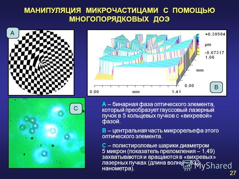МАНИПУЛЯЦИЯ МИКРОЧАСТИЦАМИ С ПОМОЩЬЮ МНОГОПОРЯДКОВЫХ ДОЭ А – бинарная фаза оптического элемента, который преобразует гауссовый лазерный пучок в 5 кольцевых пучков с «вихревой» фазой. В – центральная часть микрорельефа этого оптического элемента. С –