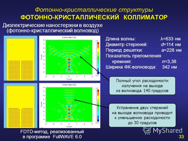 Фотонно-кристаллические структуры ФОТОННО-КРИСТАЛЛИЧЕСКИЙ КОЛЛИМАТОР Длина волны: λ=633 нм Диаметр стержней: d=114 нм Период решетки: a=228 нм Показатель преломления кремния: n=3,38 Ширина ФК-волновода: 342 нм FDTD-метод, реализованный в программе Fu