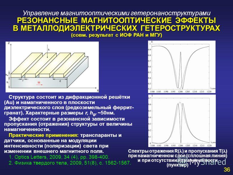 Управление магнитооптическими гетеронаноструктурами РЕЗОНАНСНЫЕ МАГНИТООПТИЧЕСКИЕ ЭФФЕКТЫ В МЕТАЛЛОДИЭЛЕКТРИЧЕСКИХ ГЕТЕРОСТРУКТУРАХ (совм. результат с ИОФ РАН и МГУ) Cтруктура состоит из дифракционной решётки (Au) и намагниченного в плоскости диэлект
