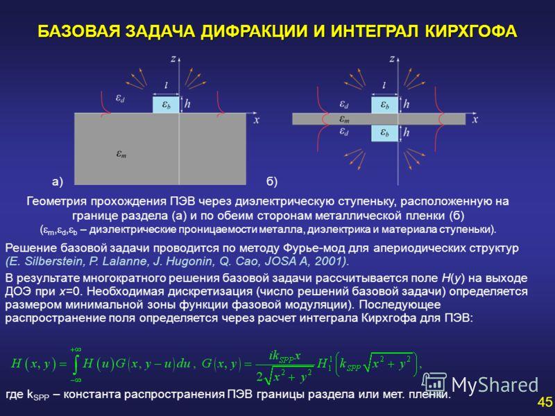 БАЗОВАЯ ЗАДАЧА ДИФРАКЦИИ И ИНТЕГРАЛ КИРХГОФА Геометрия прохождения ПЭВ через диэлектрическую ступеньку, расположенную на границе раздела (а) и по обеим сторонам металлической пленки (б) ( m, d, b – диэлектрические проницаемости металла, диэлектрика и