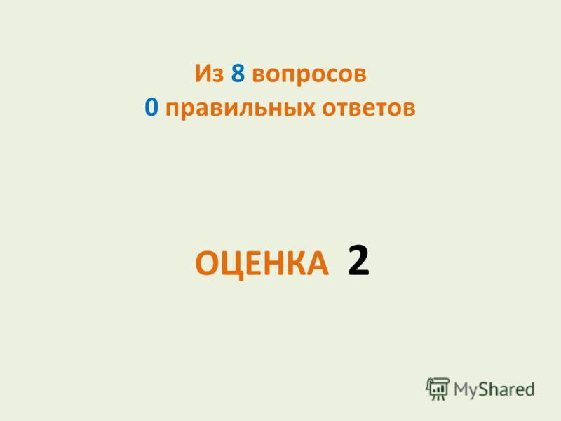 Из 8 вопросов 0 правильных ответов ОЦЕНКА 2