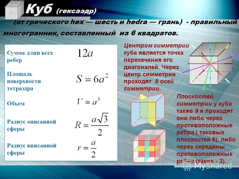 Куб (гексаэдр) (от греческого hex шесть и hedra грань) - правильный многогранник, составленный из 6 квадратов. Радиус вписанной сферы Радиус описанной сферы Объем Площадь поверхности тетраэдра Сумма длин всех ребер Центром симметрии куба является точ