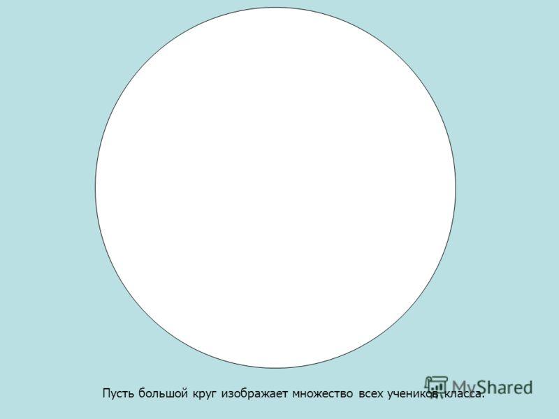 Пусть большой круг изображает множество всех учеников класса.
