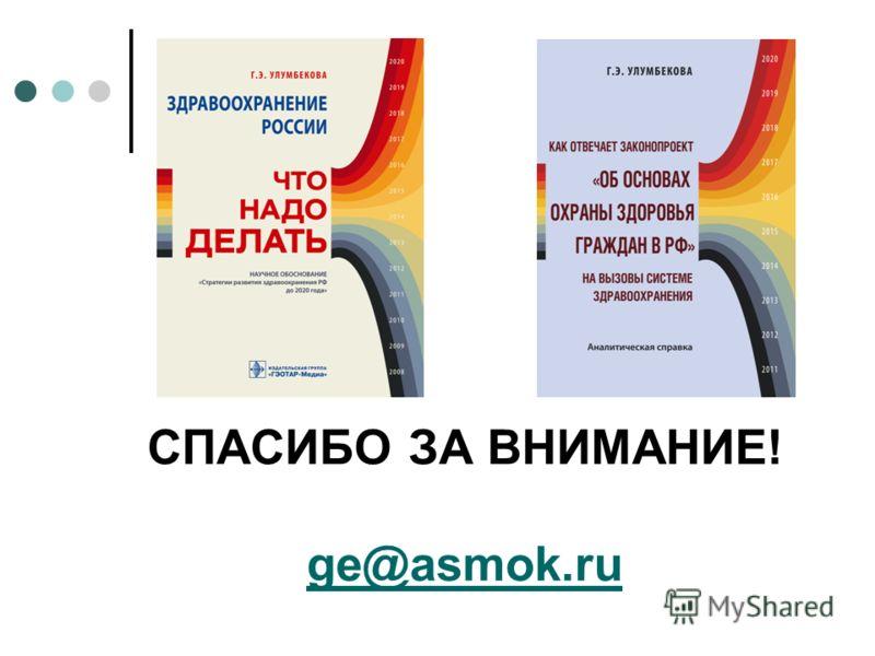 СПАСИБО ЗА ВНИМАНИЕ! ge@asmok.ru ge@asmok.ru