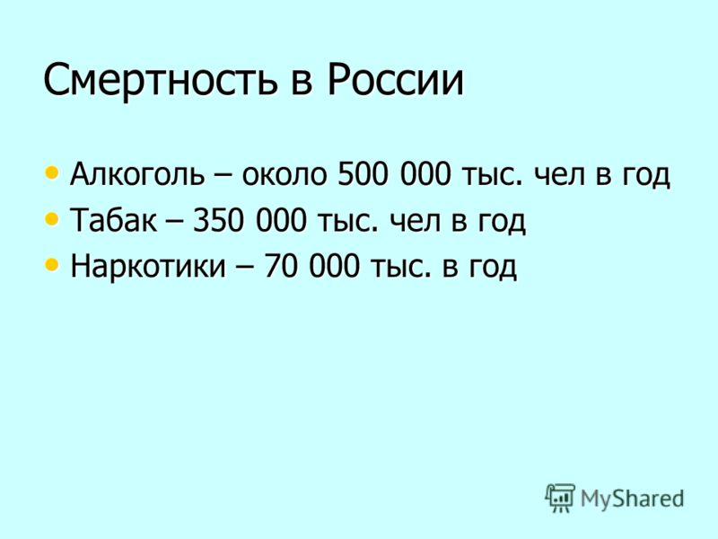 Смертность в России Алкоголь – около 500 000 тыс. чел в год Алкоголь – около 500 000 тыс. чел в год Табак – 350 000 тыс. чел в год Табак – 350 000 тыс. чел в год Наркотики – 70 000 тыс. в год Наркотики – 70 000 тыс. в год