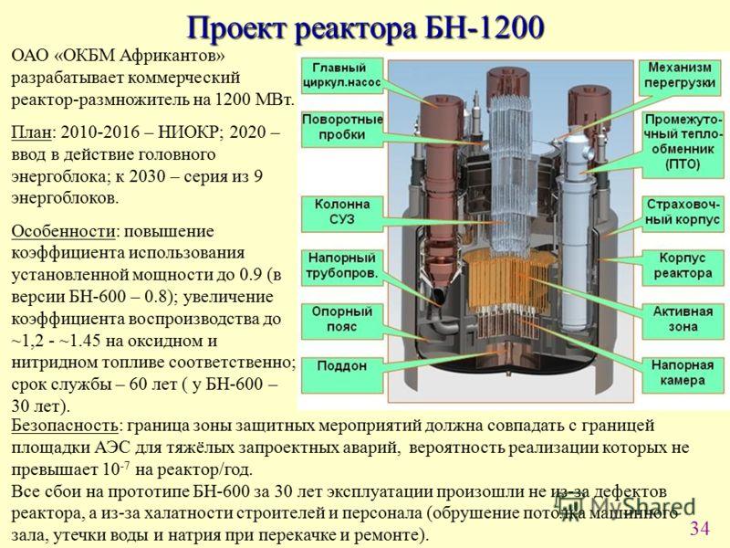 34 Проект реактора БН-1200 ОАО «ОКБМ Африкантов» разрабатывает коммерческий реактор-размножитель на 1200 МВт. План: 2010-2016 – НИОКР; 2020 – ввод в действие головного энергоблока; к 2030 – серия из 9 энергоблоков. Особенности: повышение коэффициента