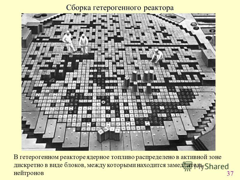 37 Сборка гетерогенного реактора В гетерогенном реакторе ядерное топливо распределено в активной зоне дискретно в виде блоков, между которыми находится замедлитель нейтронов