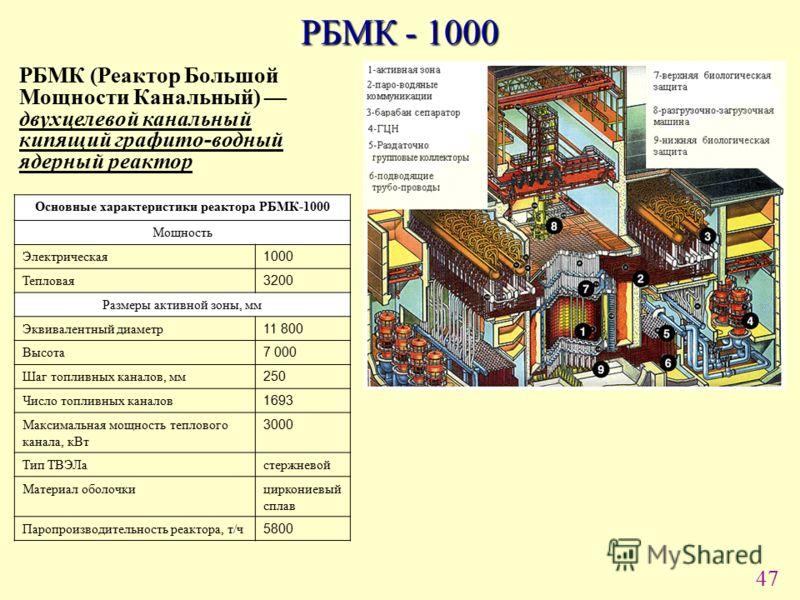 47 РБМК - 1000 Основные характеристики реактора РБМК-1000 Мощность Электрическая 1000 Тепловая 3200 Размеры активной зоны, мм Эквивалентный диаметр 11 800 Высота 7 000 Шаг топливных каналов, мм 250 Число топливных каналов 1693 Максимальная мощность т