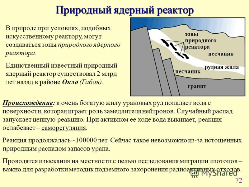 72 Природный ядерный реактор В природе при условиях, подобных искусственному реактору, могут создаваться зоны природного ядерного реактора. Единственный известный природный ядерный реактор существовал 2 млрд лет назад в районе Окло (Габон). Происхожд