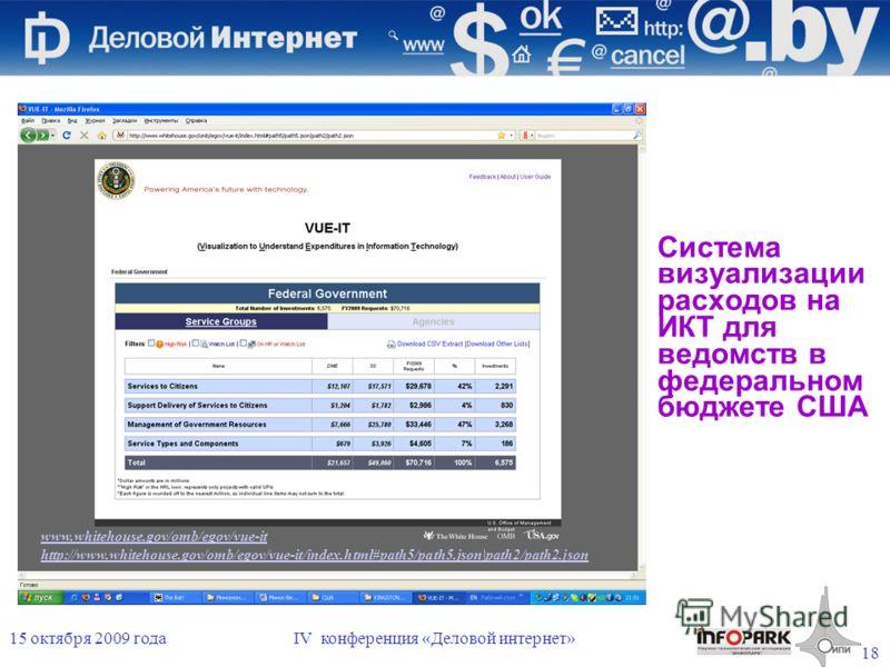 18 15 октября 2009 годаIV конференция «Деловой интернет» Система визуализации расходов на ИКТ для ведомств в федеральном бюджете США www.whitehouse.gov/omb/egov/vue-it http://www.whitehouse.gov/omb/egov/vue-it/index.html#path5/path5.json|path2/path2.