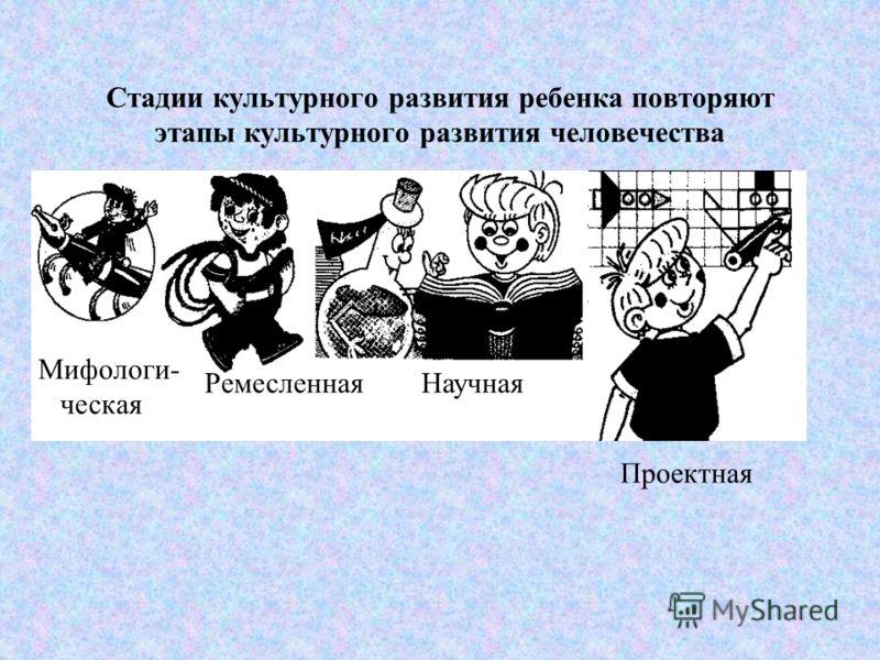 Стадии культурного развития ребенка повторяют этапы культурного развития человечества Мифологи- ческая Ремесленная Научная Проектная