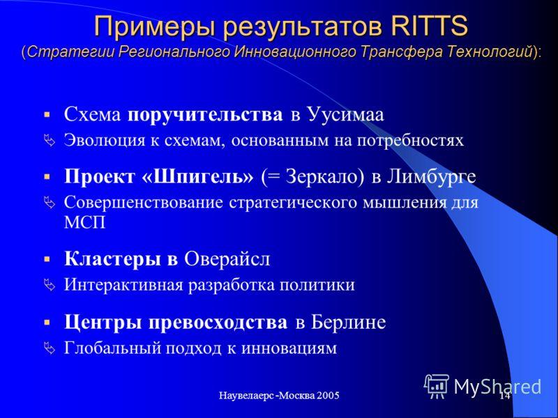 Наувелаерс -Москва 200513 Инструменты политики, направленные на инновации в МСП Ценность зонтичных инструментов Правильный портфолио инновационной политики: основан на объединении потребностей в регионе и в конкретной компании Не существует системы п