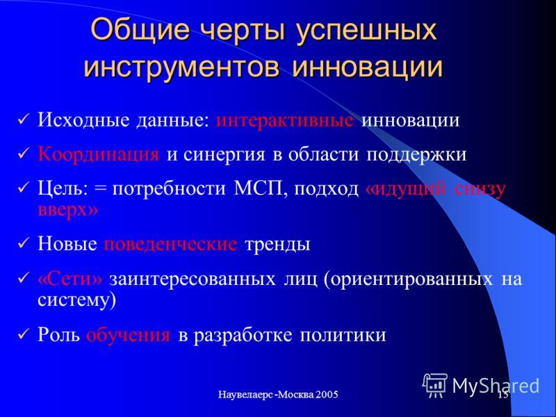 Наувелаерс -Москва 200514 Примеры результатов RITTS (Стратегии Регионального Инновационного Трансфера Технологий): Схема поручительства в Уусимаа Эволюция к схемам, основанным на потребностях Проект «Шпигель» (= Зеркало) в Лимбурге Совершенствование