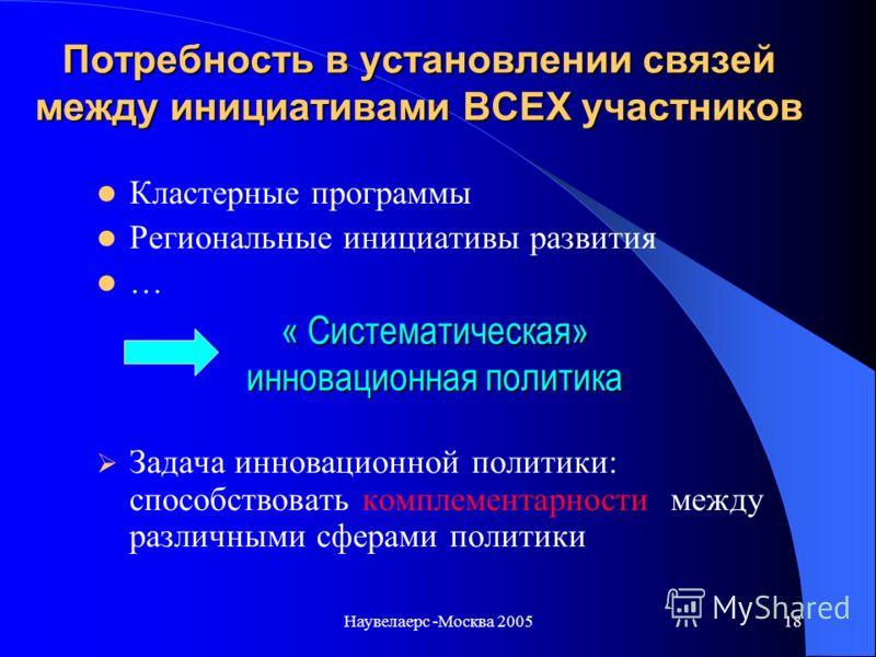 Наувелаерс -Москва 200517 Тренды в инновационной политике в Европе: уроки бенчмаркинга из программы Trendchart Похожий набор инструментов политики: «копировать-вставить» вместо «разумного бенчмаркинга» ? Изменения в способах осуществления и в относит