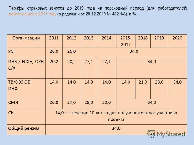 Тарифы страховых взносов до 2019 года на переходный период (для работодателей), действующие в 2011 году (в редакции от 28.12.2010 432-ФЗ), в %. Организации2011201220132014 2015- 2017 201820192020 УСН26,0 34,0 ИНВ / ЕСХН, ОРН С/Х 20,2 27,1 34,0 ТВ/ОЭЗ