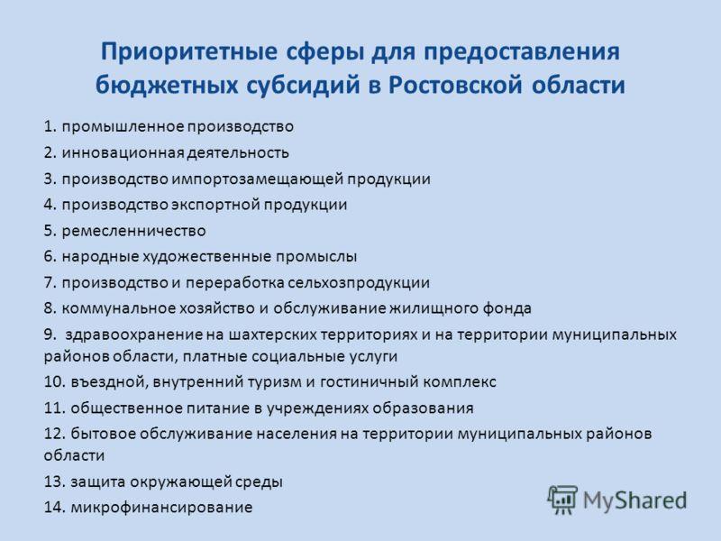 Приоритетные сферы для предоставления бюджетных субсидий в Ростовской области 1. промышленное производство 2. инновационная деятельность 3. производство импортозамещающей продукции 4. производство экспортной продукции 5. ремесленничество 6. народные